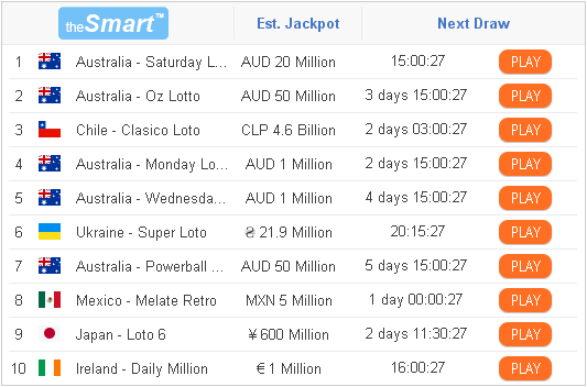 TheSmart lottery category example